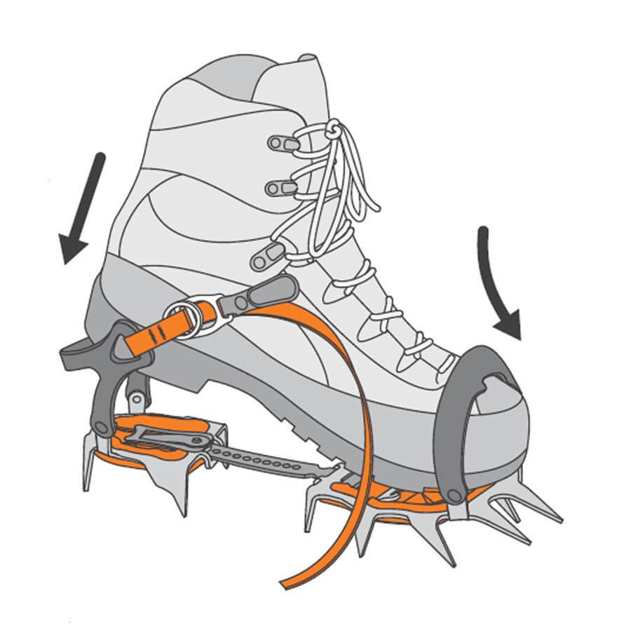 Jak dobrać i zawiązać raki na butach